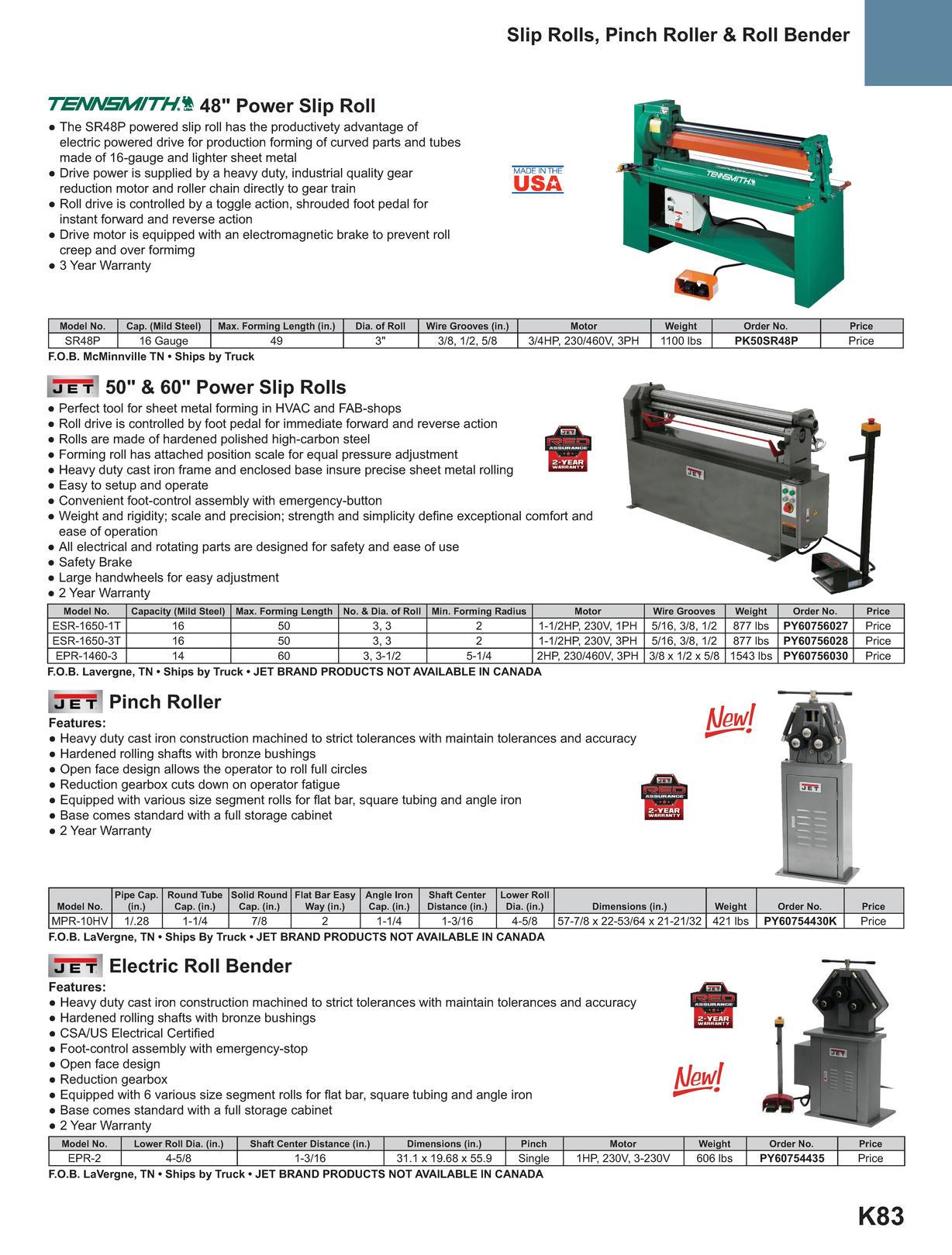 2019 Master Catalog Page K83 - 2019 Master Catalog